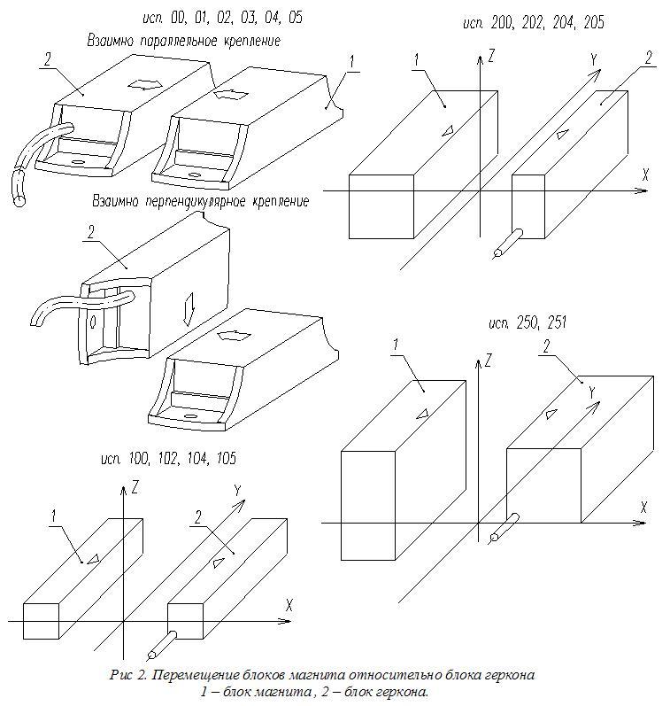 Гараж пристроен к дому как сделать крышу