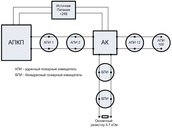 схема подключения АК к АПКП