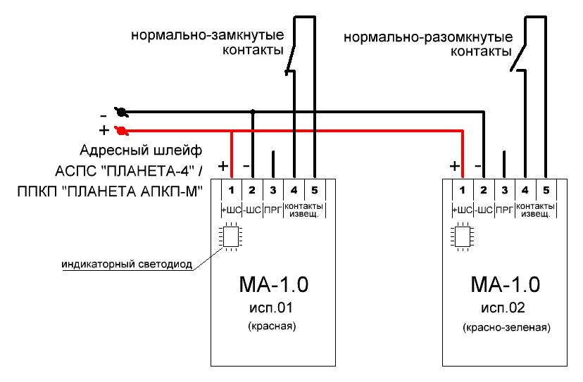 МЕТКА АДРЕСНАЯ МА-1.0