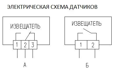Датчик положения магнитогерконовый взрывозащищённый ДПМ-1Ех