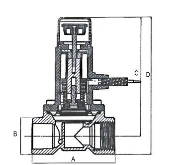 Клапан электромагнитный газовый бытовой КГБ DN15A, DN20A