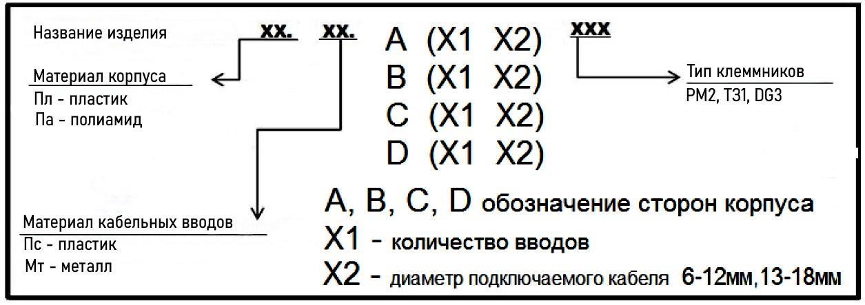 Коробка соединительная КВСК «СЕВЕР»