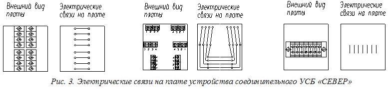 Устройство соединительное УСБ «СЕВЕР»