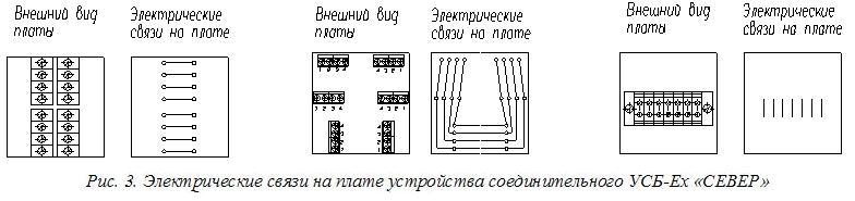 Устройство соединительное взрывозащищенное УСБ-Ex «СЕВЕР»
