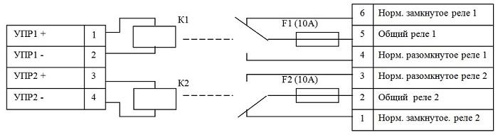 Устройство управления и коммутации УУК (УК-ВК)