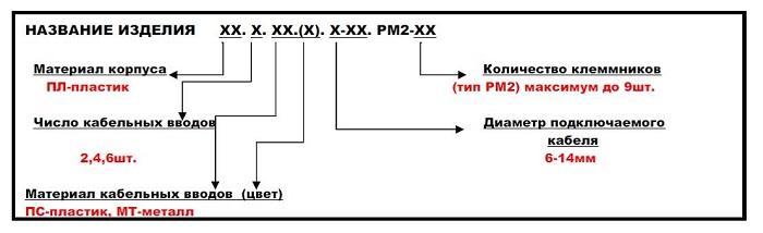 Коробка соединительная с тампером (датчиком вскрытия) КСП-Т «СЕВЕР»