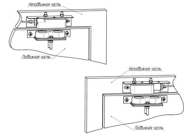Кронштейн крепежно-юстировочный К-03