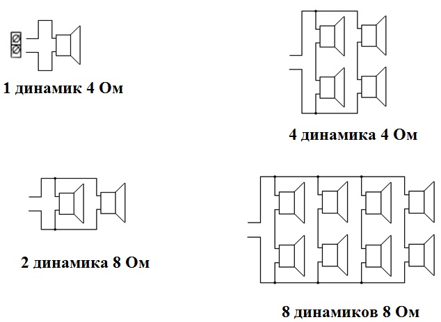 Акустическая система АС-У-5М